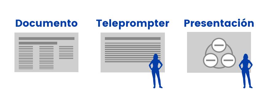 Documento, teleprompter o presentación